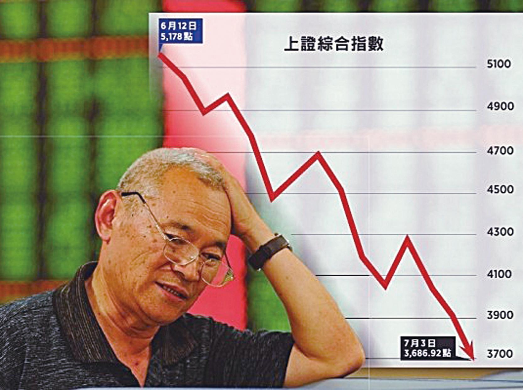 中國人面臨財富縮水危機