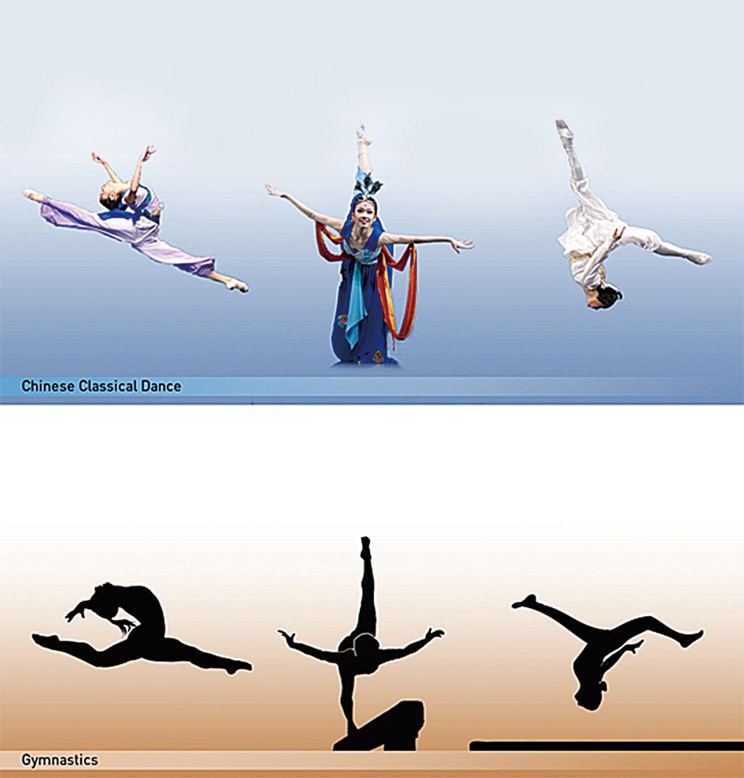 中國古典舞和體操比較。(神韻網站)