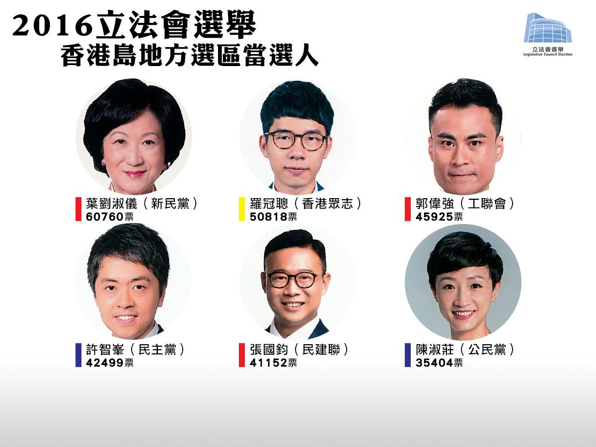 【立會選舉】香港島地區直選結果