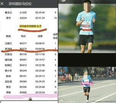 深圳馬拉松賽爆醜聞 女子組獲獎者是男兒身