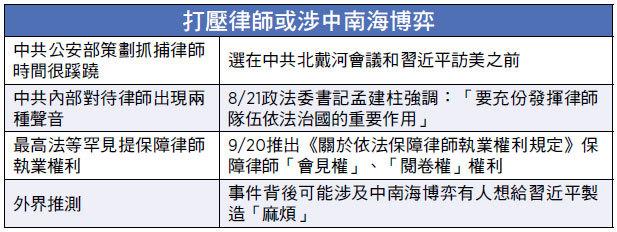 (報道整理大紀元製表)