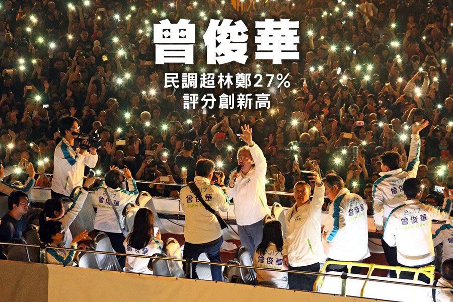 特首選舉:曾俊華民調超林鄭27% 評分創新高