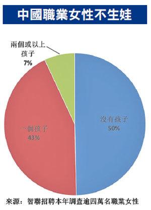 【談股論金】中國人口危機惡化