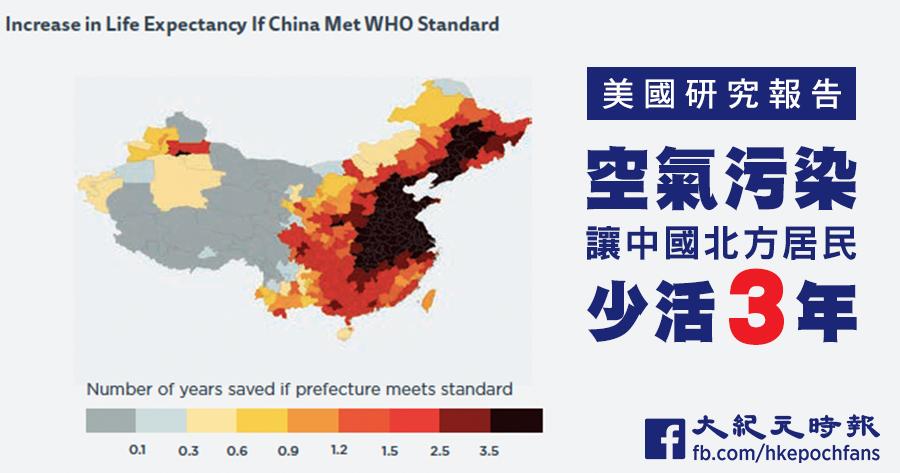 研究:空氣污染讓中國北方居民少活三年
