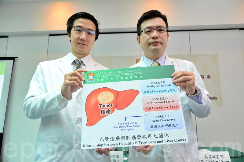 港大:治乙肝可降肝癌發病率