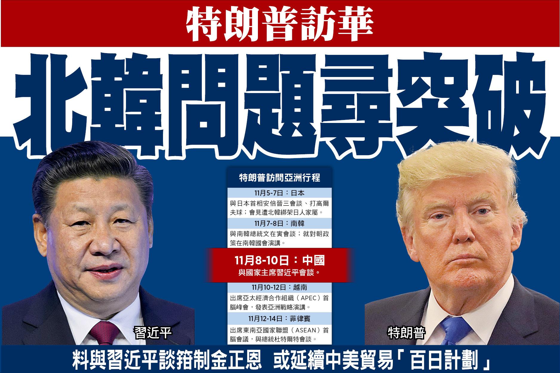 特朗普訪華 北韓問題尋突破