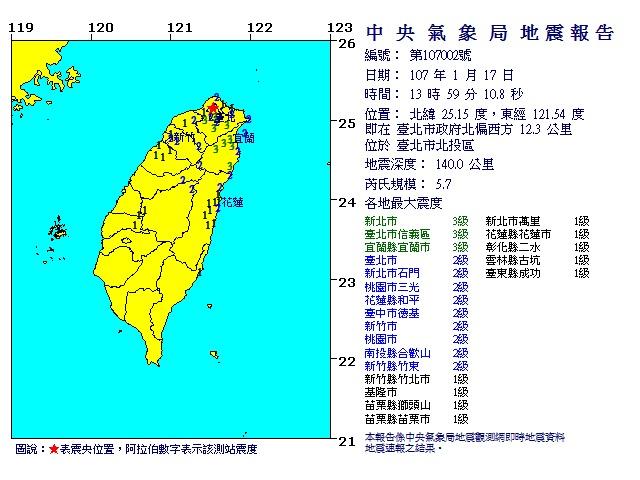 台北市41年來最大地震 北投發生5.7級地震
