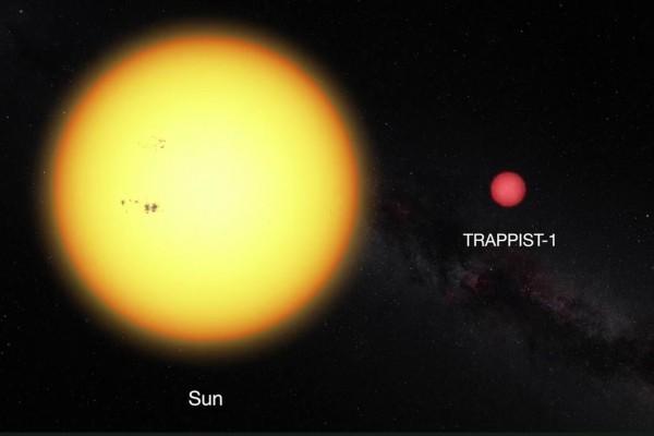 重大發現地球40光年外三行星或有生命及水