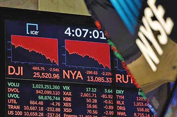 通脹和貿易戰風險降溫 美股創史上第二長牛市