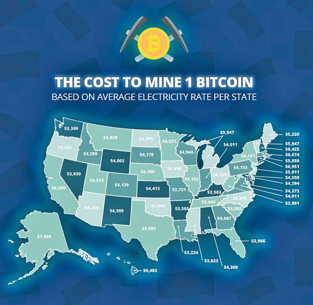 比特幣挖礦年耗電485億度 代價驚人