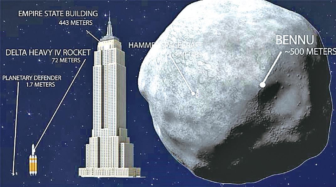 科學家擬用核武炸小行星