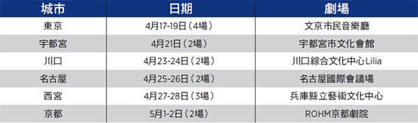 神韻再臨日本 觀眾迎兩周15場演出