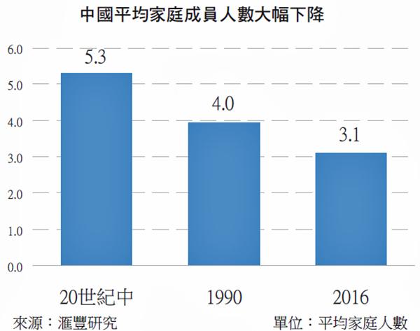 【談股論金】中國人口老化:催生政策無效